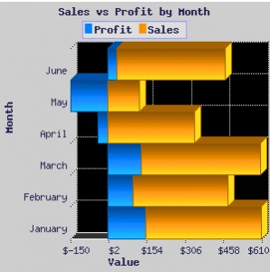 2D/3D Stacked Horizontal Bar Graph for PHP
