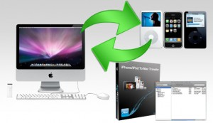 AVGo iPod/iPhone to Mac Transfer