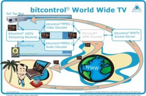 bitcontrol Digital TV Link