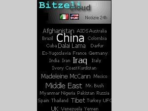 Bitzeli News