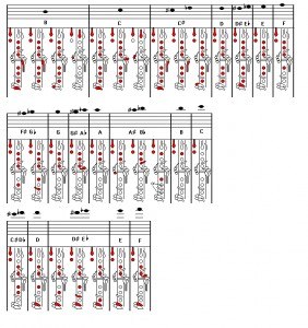 Clarinet Fingering Chart 0 1 For Mac Ftparmy Com
