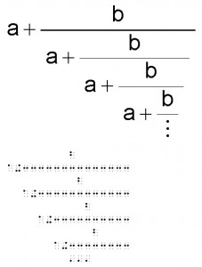 CONTINUED FRACTION OF A SQUARE ROOT