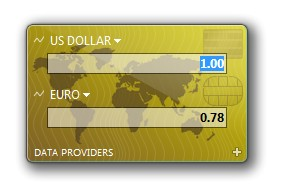Currency Converter Gadget