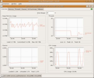 Diagnostic Tool for Java Garbage Collector