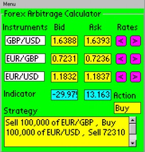 Forex interest rates calculator