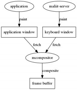GWT Window Manager