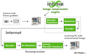 Infima Ultimate Archiver