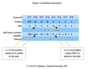 Binary converter download mac