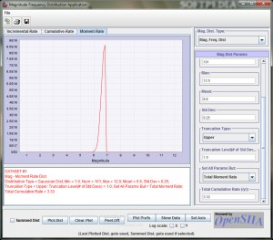 Magnitude-Frequency Distribution Plotter