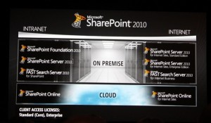 Microsoft FAST Search Server 2010 for SharePoint