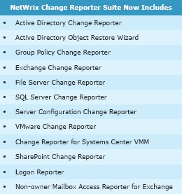 NetWrix Non-owner Mailbox Access Reporter for Exchange