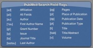 PubMed Tags