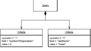 Query-Objects