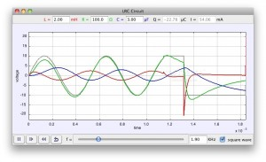 RLC Circuit with Function Generator Model