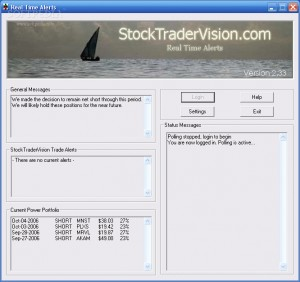 StockTraderVision Real Time Alerts