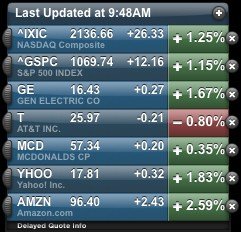 Yahoo! Stock Ticker